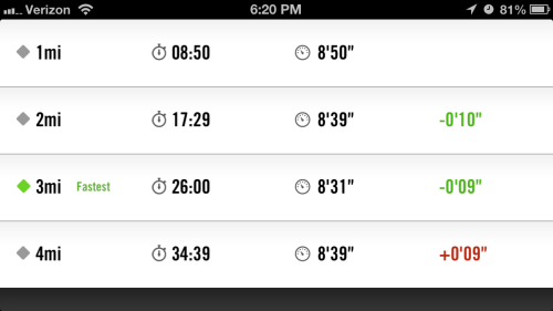 running time splits